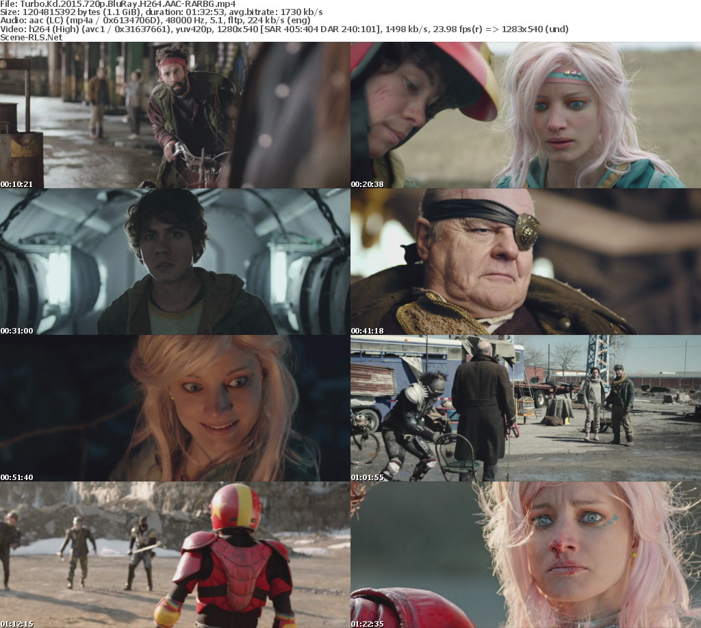 Turbo Kid 2015 Full Movie Direct Download