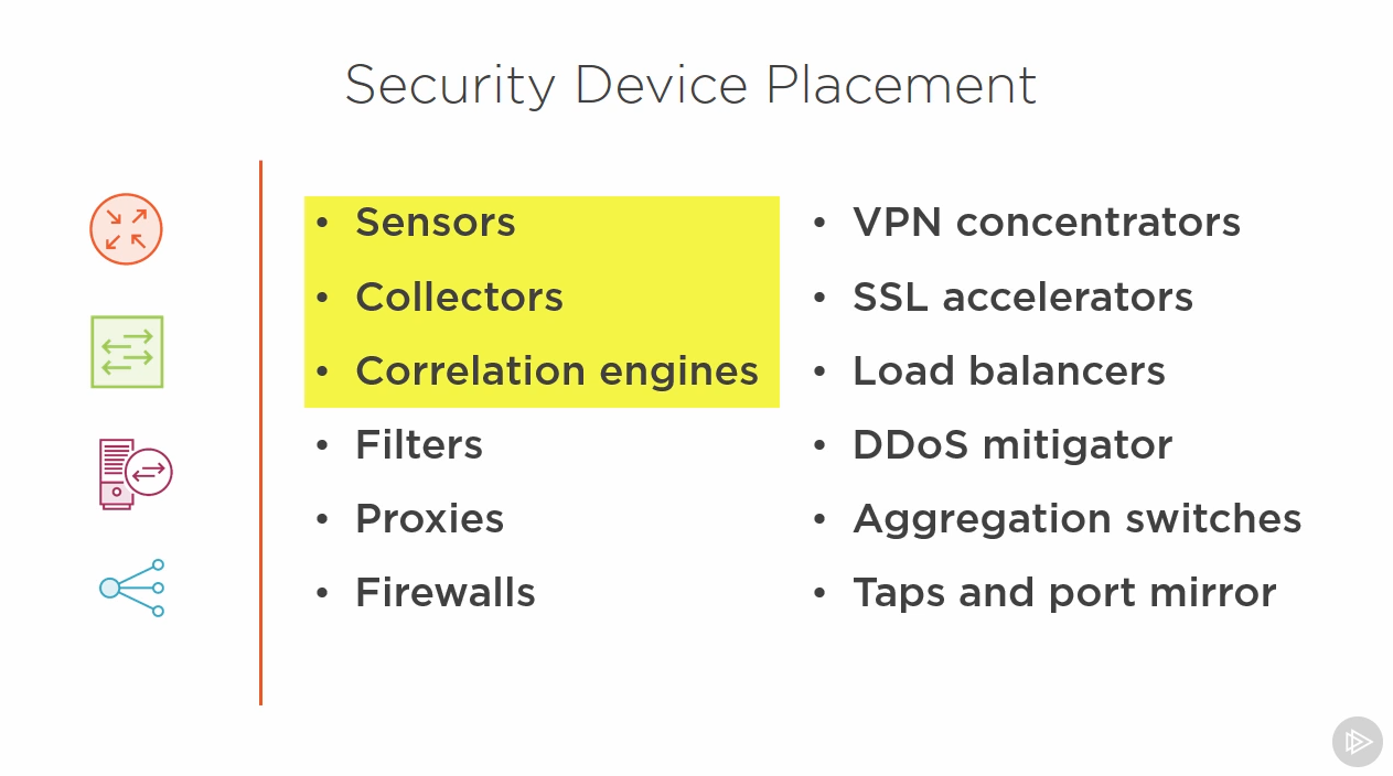 Download Pluralsight - Security Architecture and Design The Big Picture Torrent