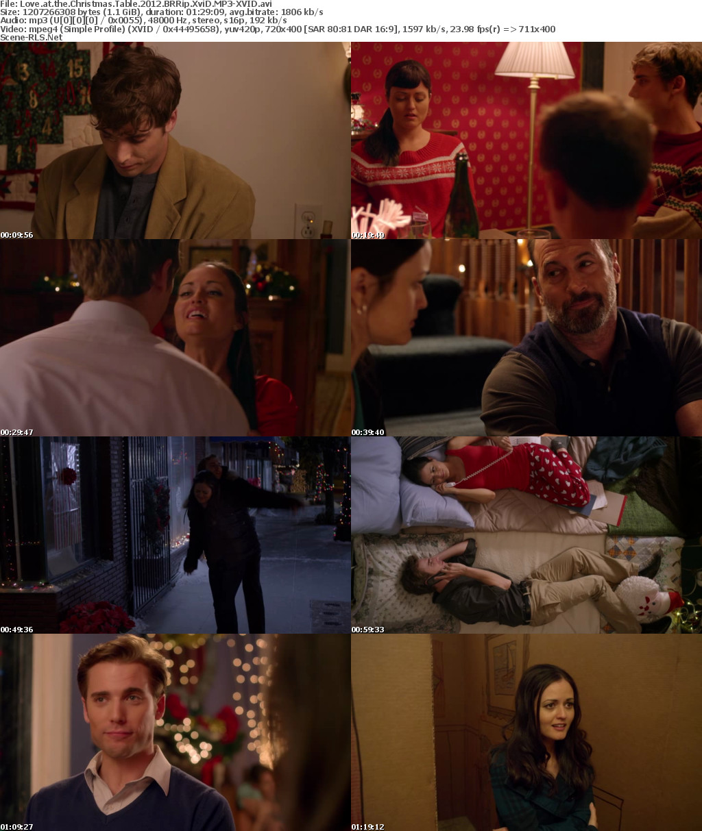 Love At The Christmas Table.Love At The Christmas Table 2012 Brrip Xvid Mp3 Xvid Scene